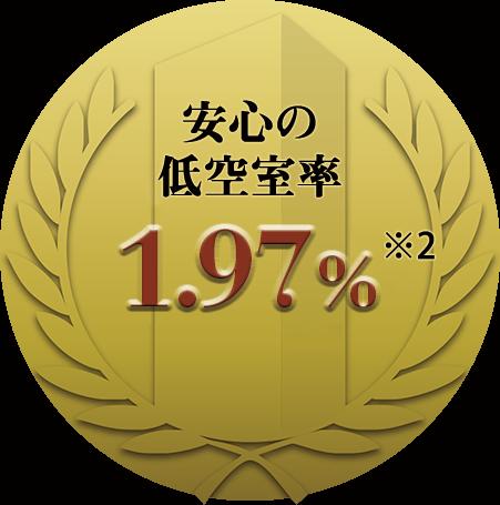 安心の低空室率1.74%