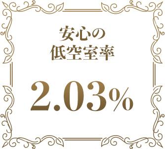 安心の低空室率1.98%