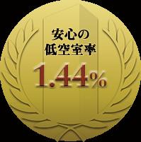 安心の低空室率1.44%