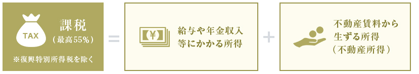 estate_01
