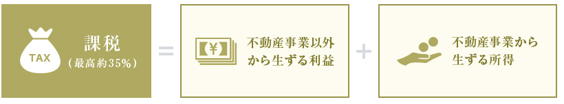 estate_02