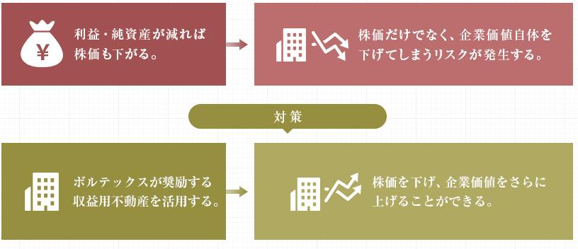 stock_01