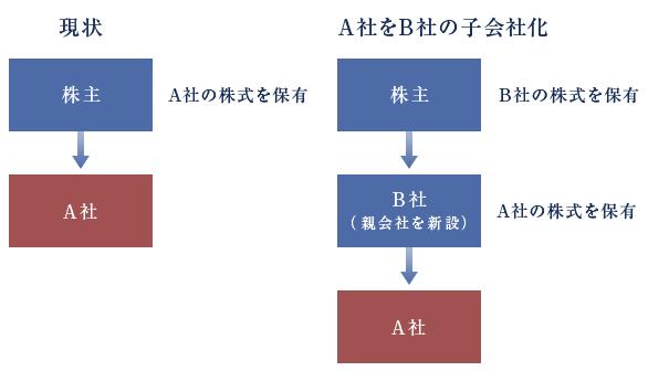 stock_04