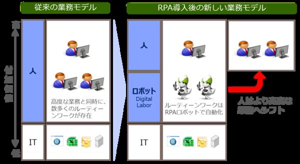 RPA_イメージ (1)