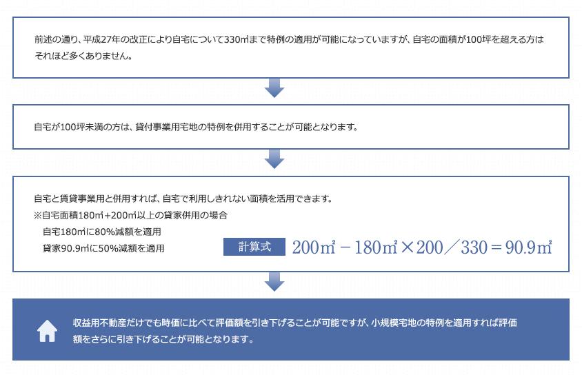 tax_02