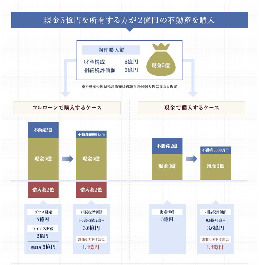 tax_03